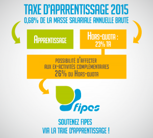 fipes_taxe_apprentissage